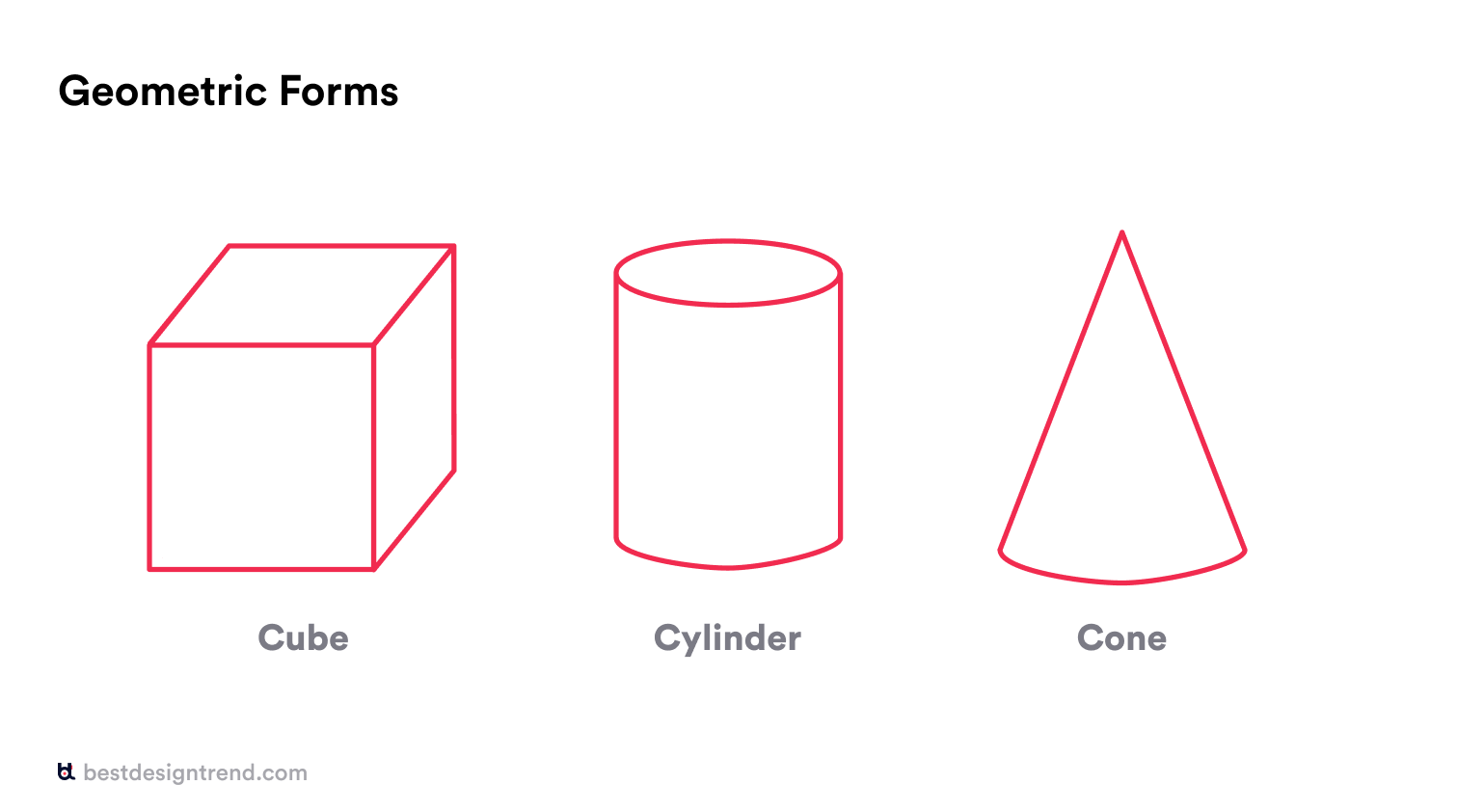types of forms: geometric forms