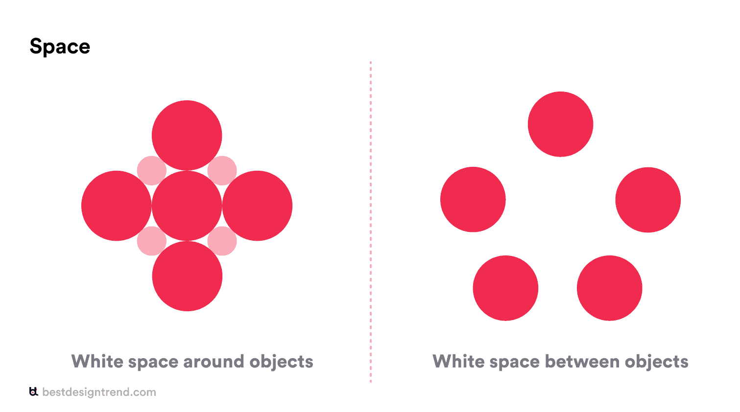 space around and between objects demonstration
