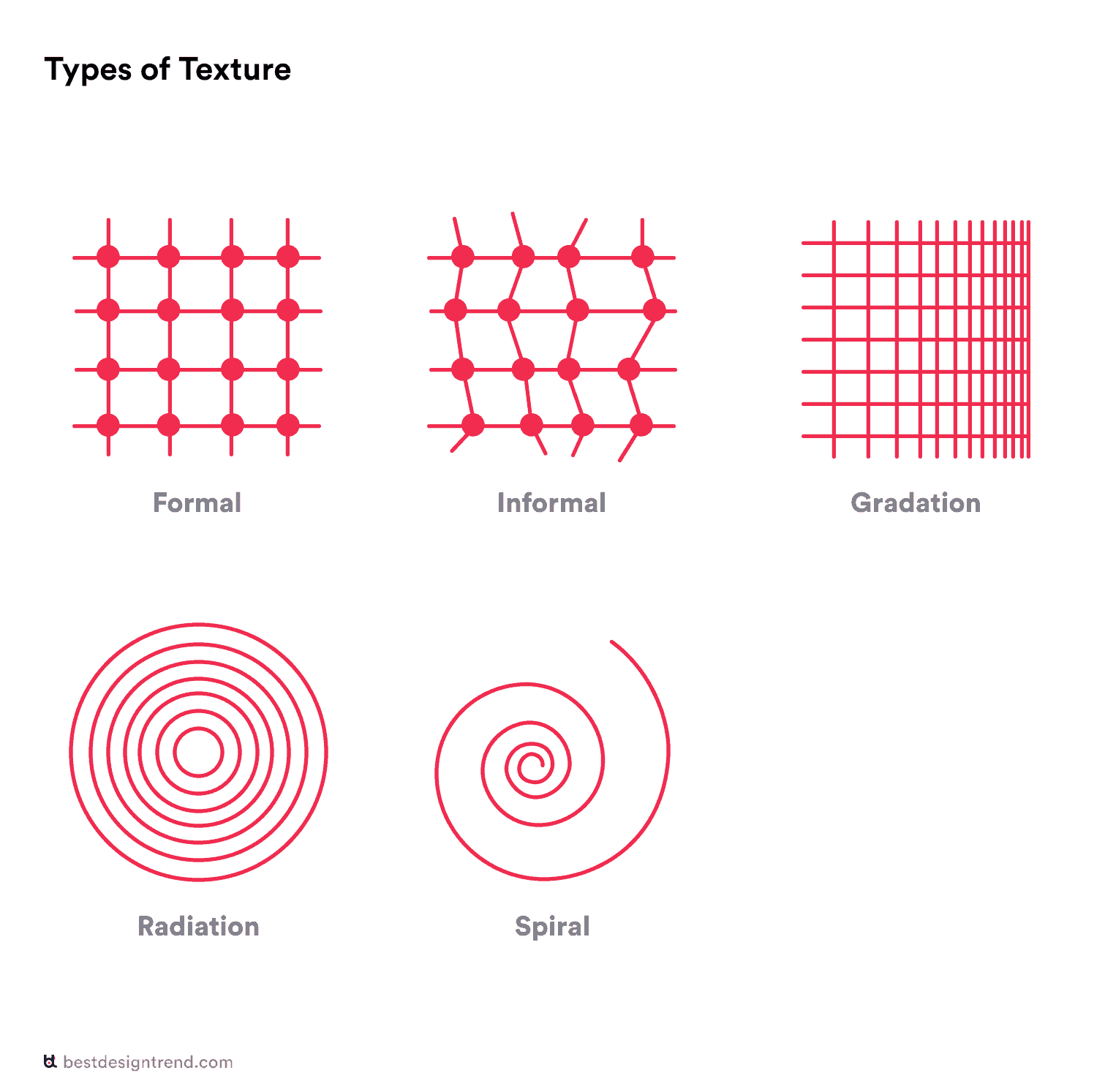 elements of design: types of texture